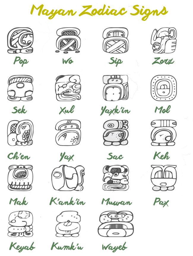 Mayan Zodiac Calendar Civilization Maya And Zodiac Calendar