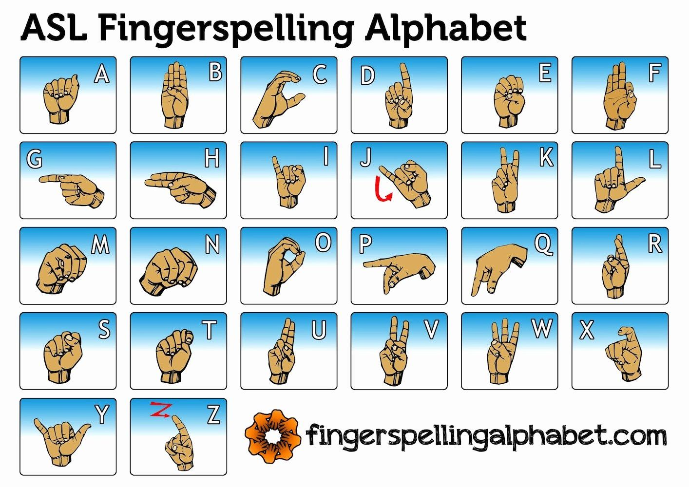 Sign Language For Toddlers Chart Unique Sign Language