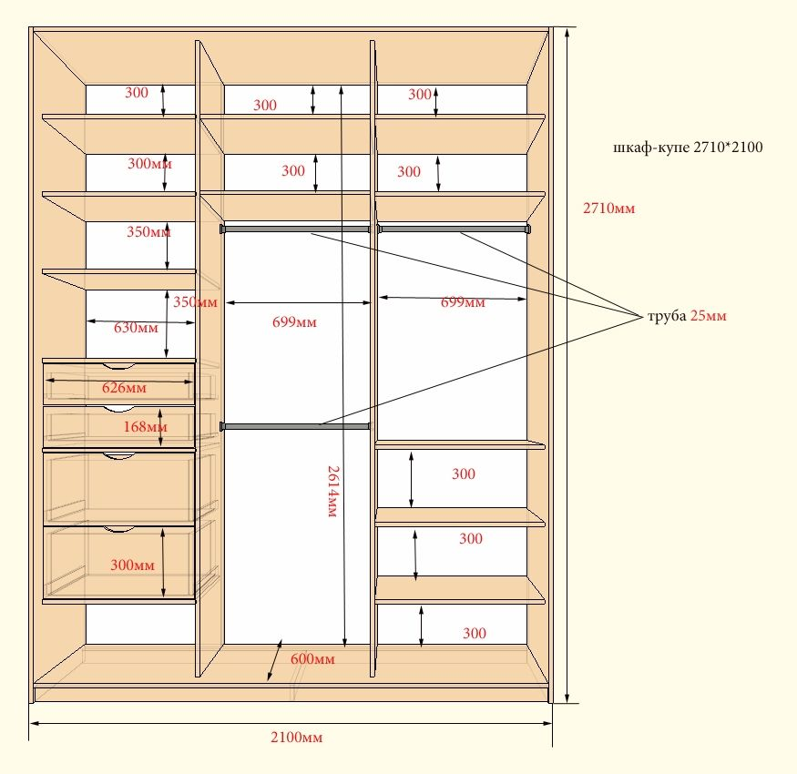 Как собрать встроенный шкаф купе своими руками