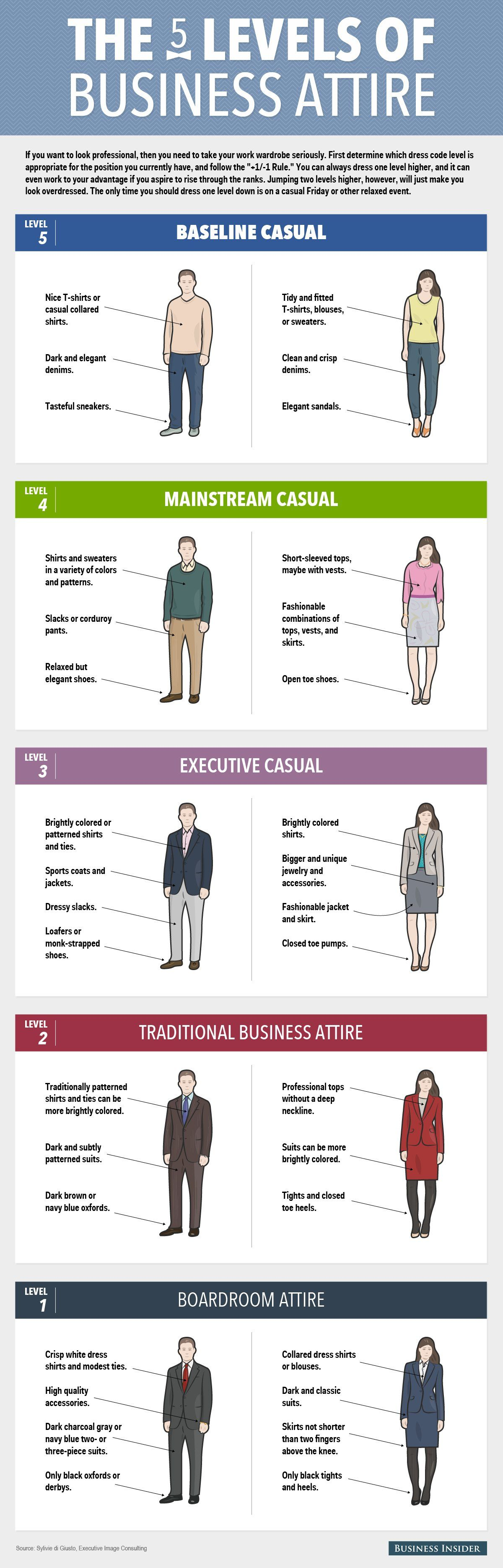 How to dress like a leader in any work environment | Dresses for ...