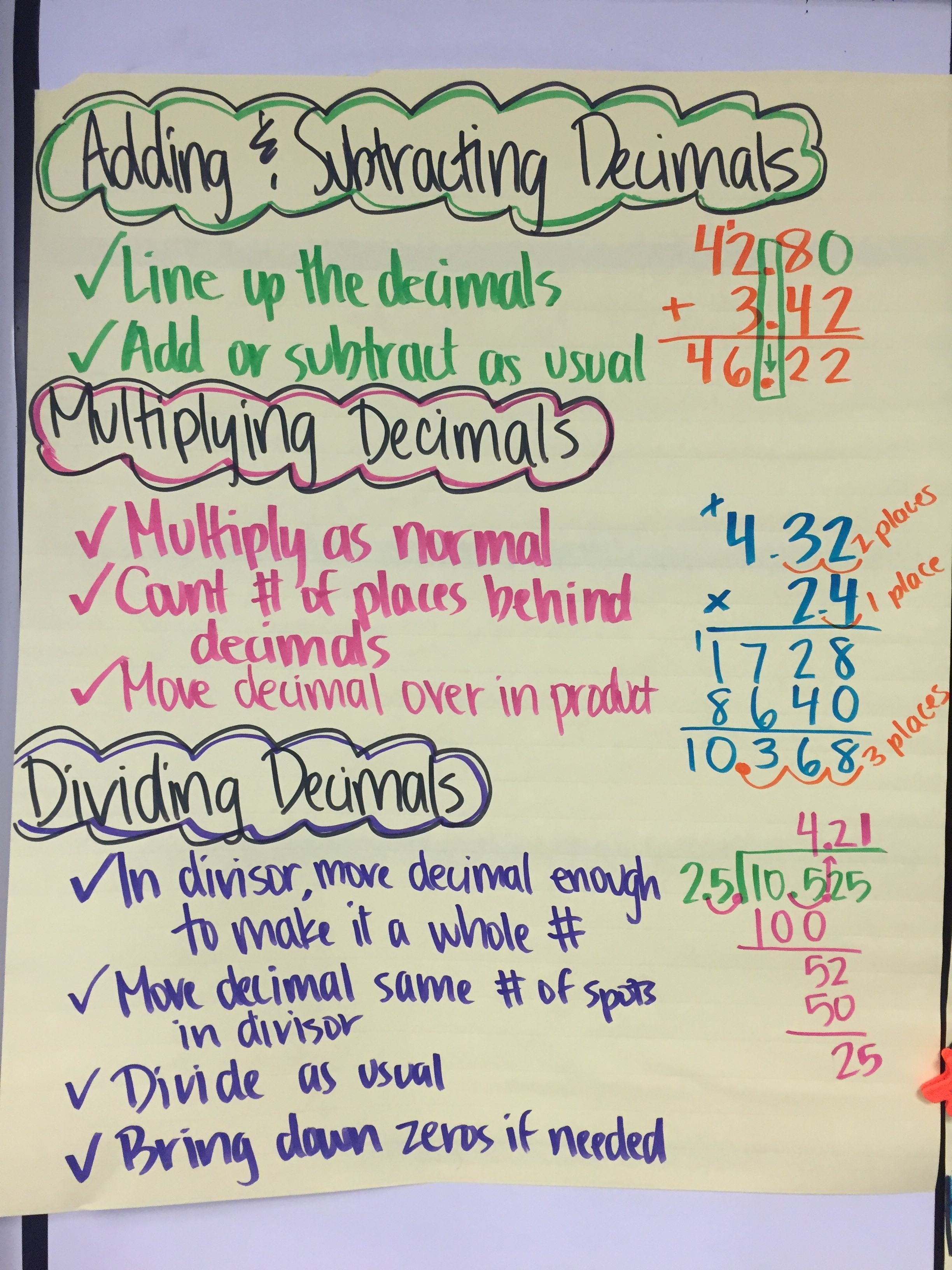 Pin By Kathleen Unckles On Teaching Math