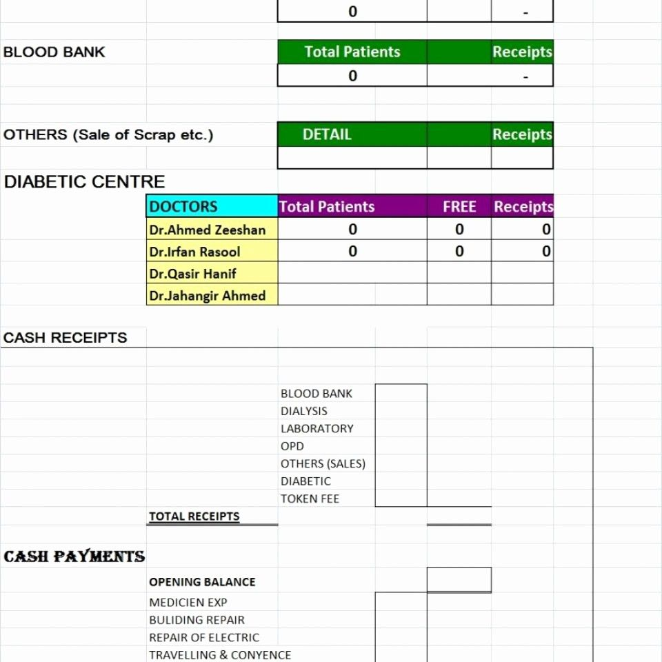 Daily Sales Report Template Excel Fresh Freeily Sales Call Report Template Download Format Retail Sales Report Template Report Template Sign In Sheet Template