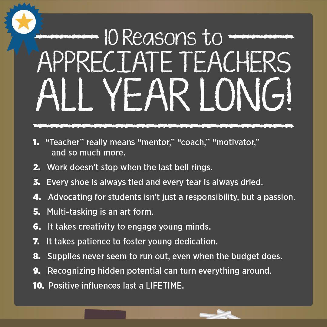 Reasons To Appreciate Teachers All Year Long Teacher Appreciation Teacher Appreciation Week Teachers