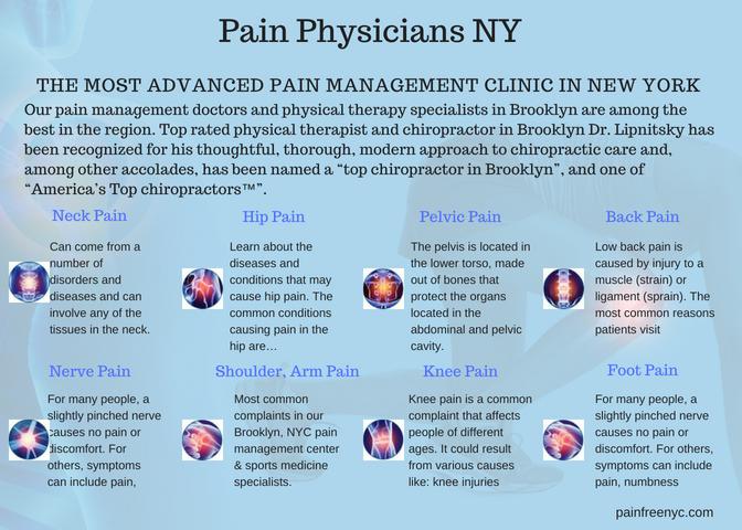 Pin on Pain Physicians NY