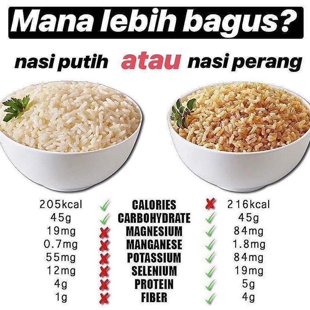 Pilihan Beras Perang Tak Menjanjikan Anda Boleh Turun Berat Lebih Byk Tak Bermaksud Makan Brown Rice Tapi Bila Brown Rice Nutrition Nutrition Brown Rice Diet