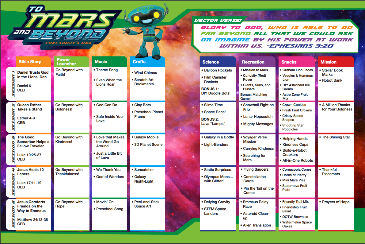 Download the theme chart from concordia supply to see how this can work for your vbs also cokesbury   mars and beyond will help kids discover wonders rh pinterest