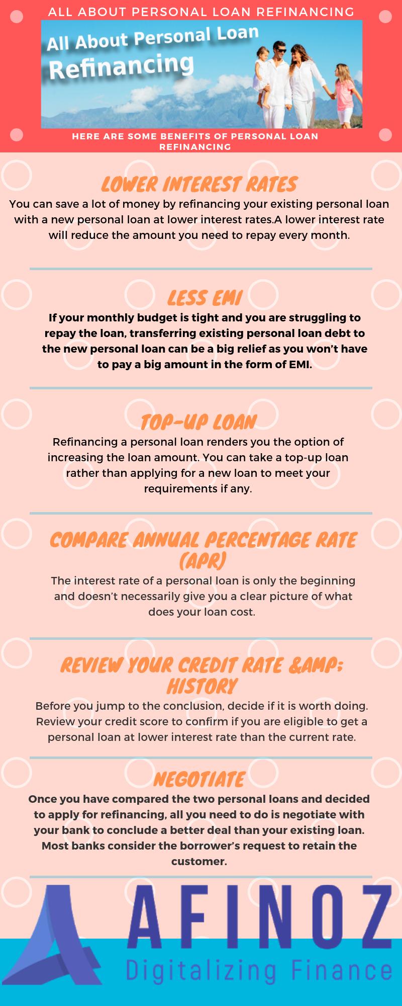 All About Personal Loan Refinancing Personal Loans Refinance Loans Loan