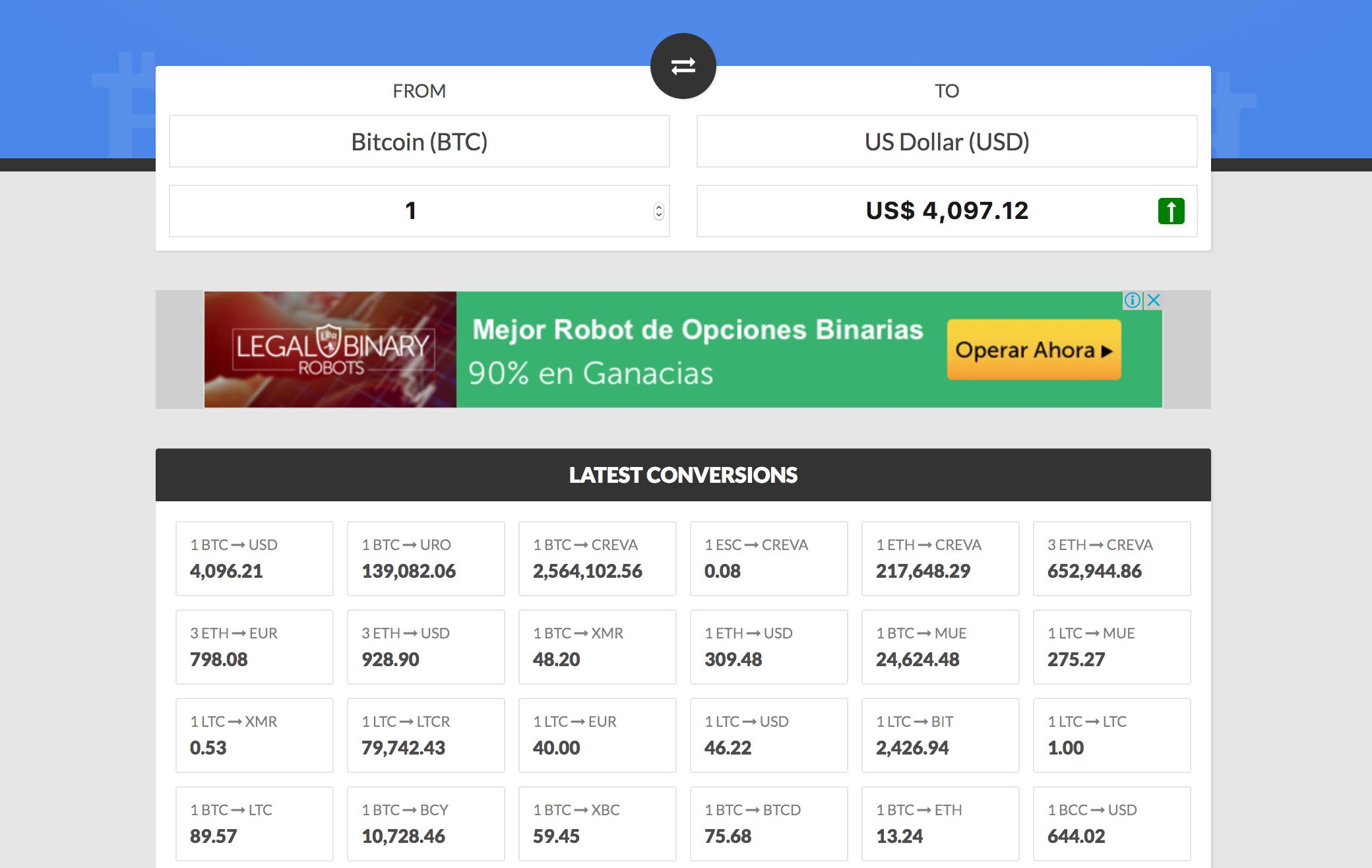 bitcoin surat di trading)