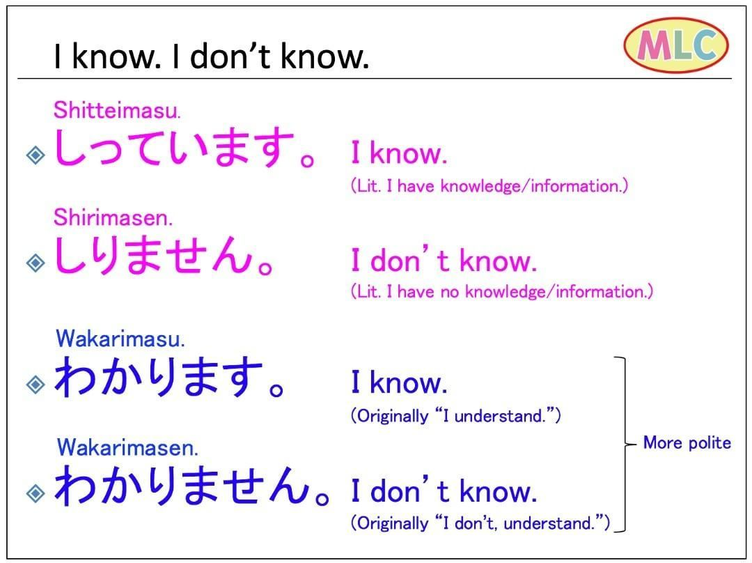 Mlc Japanese Language Mlc On Instagram Shitteimasu Wakarimasu Japaneselessons