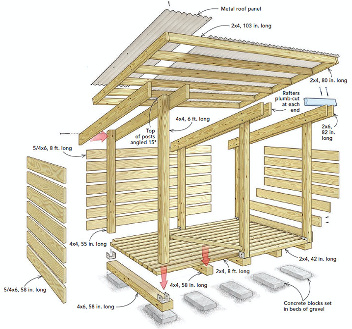 Build A Streamlined Woodshed Building A Shed Roof Wood Shed Plans Backyard Storage Sheds