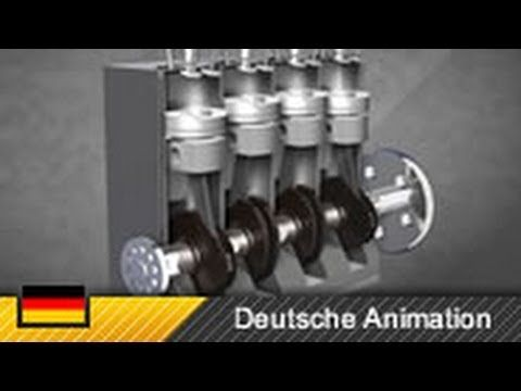 Dieselmotor / 4-Zylinder-Motor / Viertakter - Funktionsweise ...