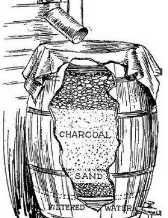 100 Yr Old Rain Barrel Filtration System