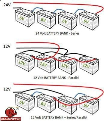 12 Volt 24 Volt Battery Bank For Solar Energy System Photovoltaic Systems Solar Power System Diy Solar Solar Power