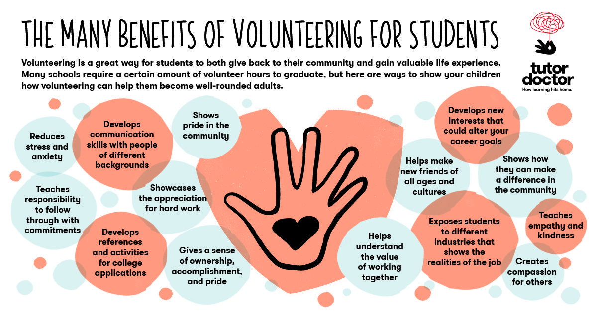 The Many Benefits Of Volunteering For Students Doctor For Kids