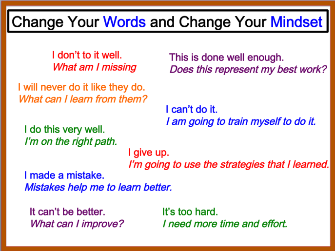 A Change in Words Can Change a Student's Mindset | Language ...