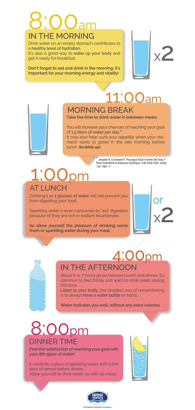 how to lose weight in a day with water