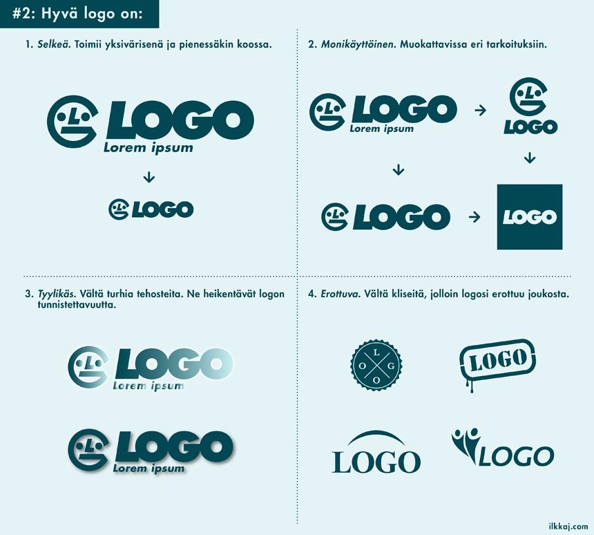 Logosuunnittelu pähkinänkuoressa, materiaali alkaa hahmottumaan. Rumia logoja luvan kanssa.  http://ilkkaj.com    #logo   #logodesign   #logodesigner
