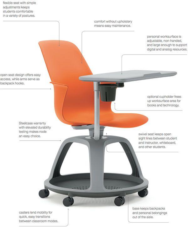 Steelcase Node Classroom Chair   Doobybrain.com Perfect ...