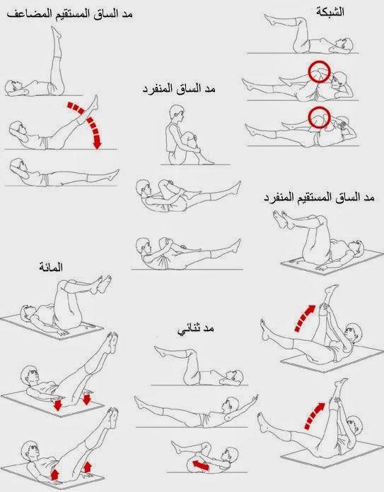 التخلص من سمنة المؤخرة الأرداف Amazing Ab Workouts Floor Workouts Health Fitness