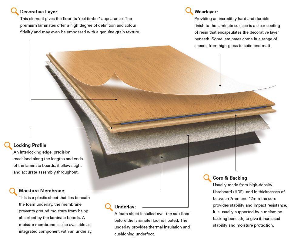 Floating Flooring For Studios In 2020 Flooring Floating Floor Engineered Wood