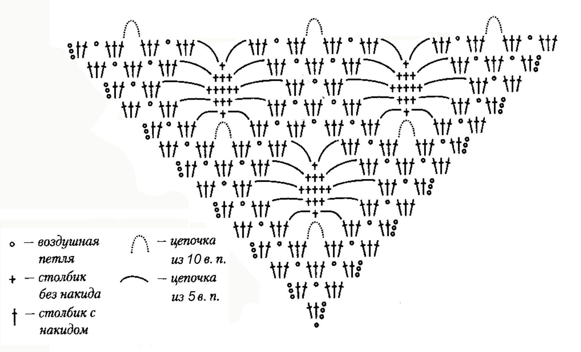 crochet schemi gratis - Cerca con Google | crochet | Pinterest | Google