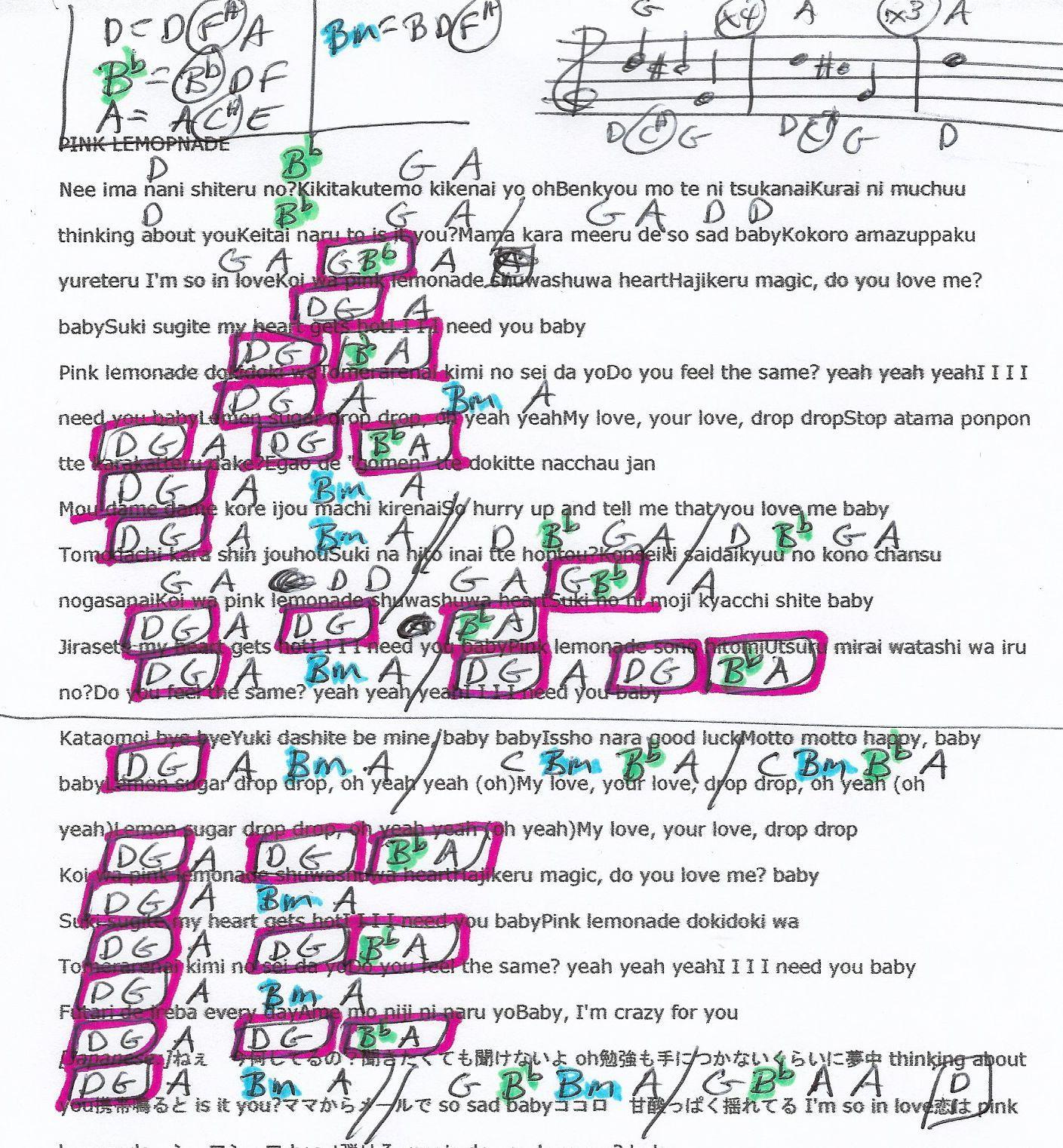 Pink Lemonade Twice Guitar Chord Chart Guitar Chord Chart Guitar Chords Chart