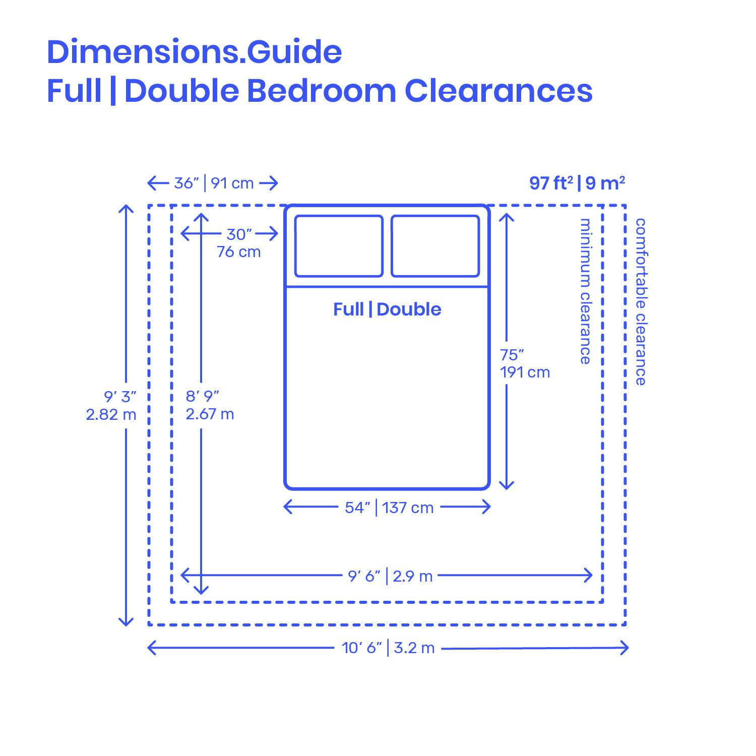 Full Size Double Bedroom Layouts Are Recommended Floor Plans For Bedrooms Based On The Dimensions Of Bedroom Layouts Master Bedroom Layout Bedroom Dimensions