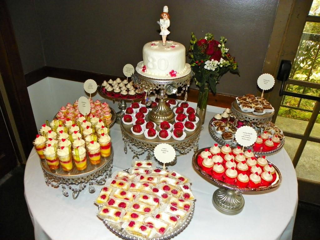 Image Of 80th Birthday Party Food Ideas