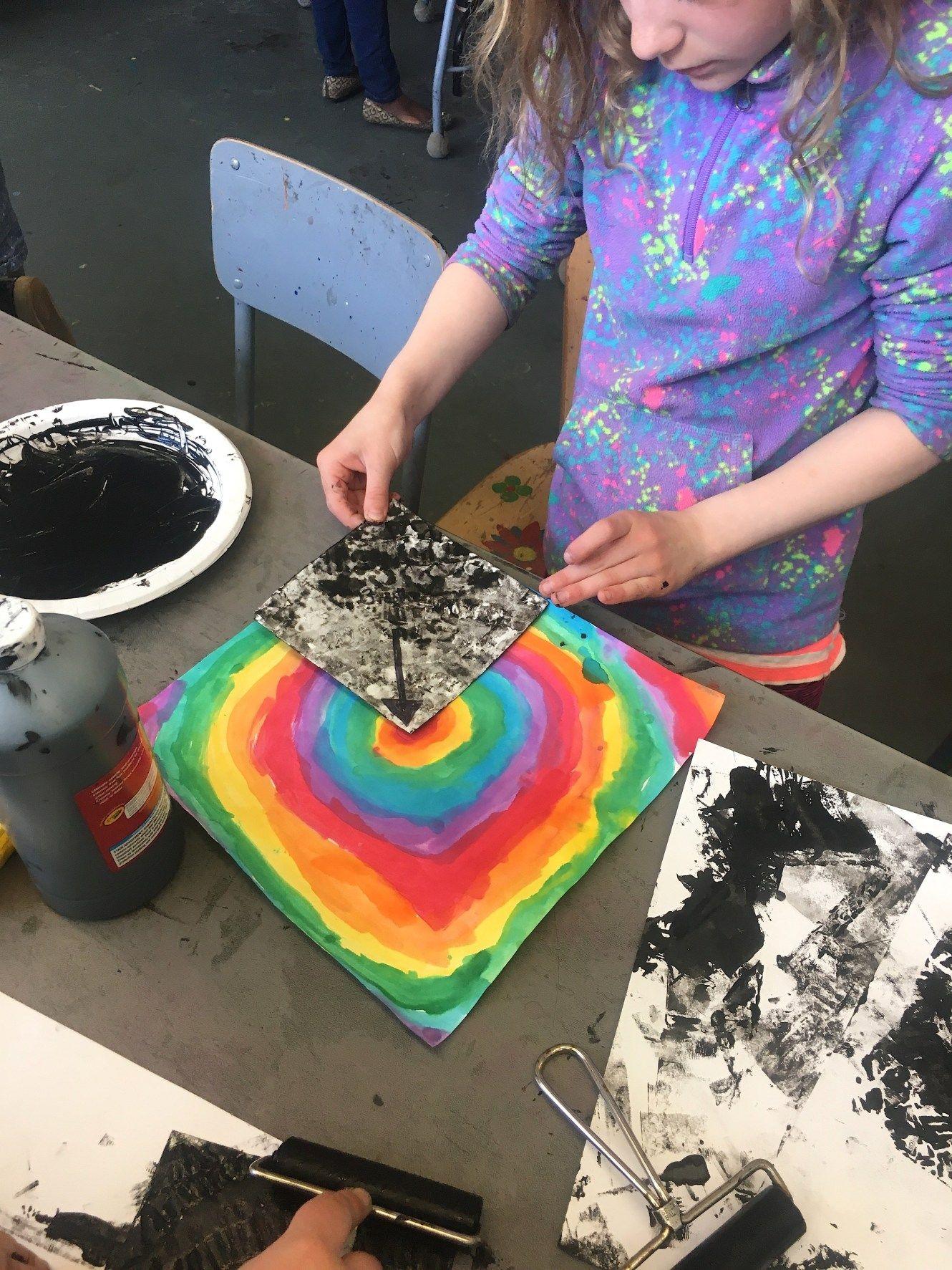 Radial Symmetry Printmaking 4th Grade Art With Mrs