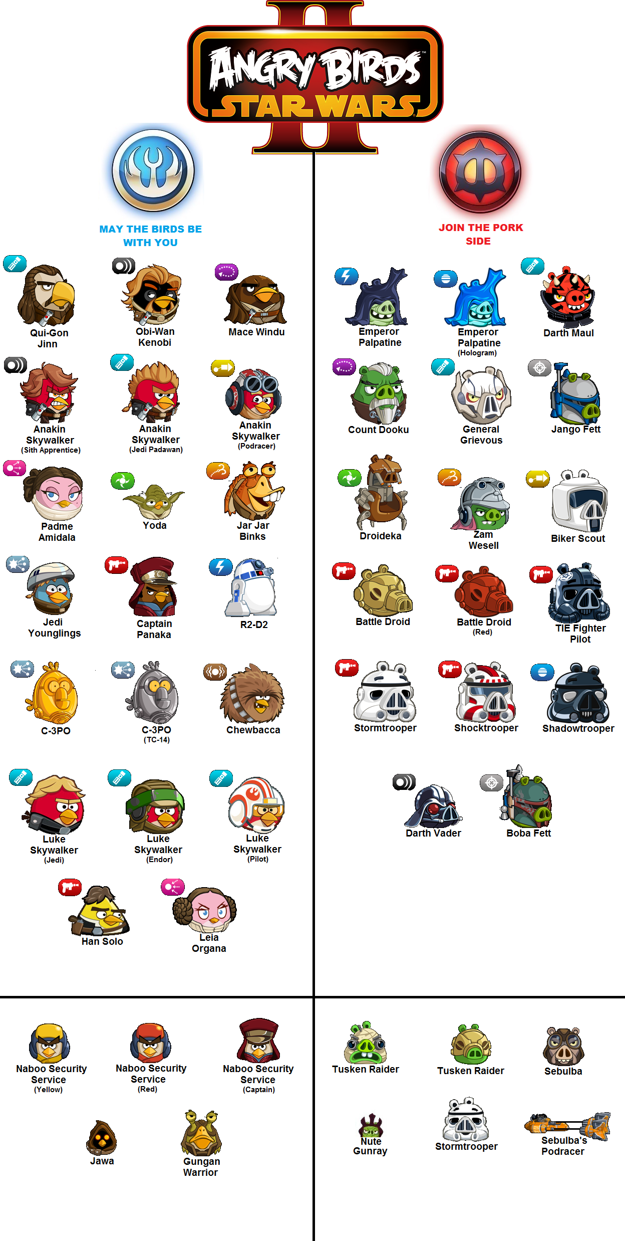 angry birds all characters - photo #45
