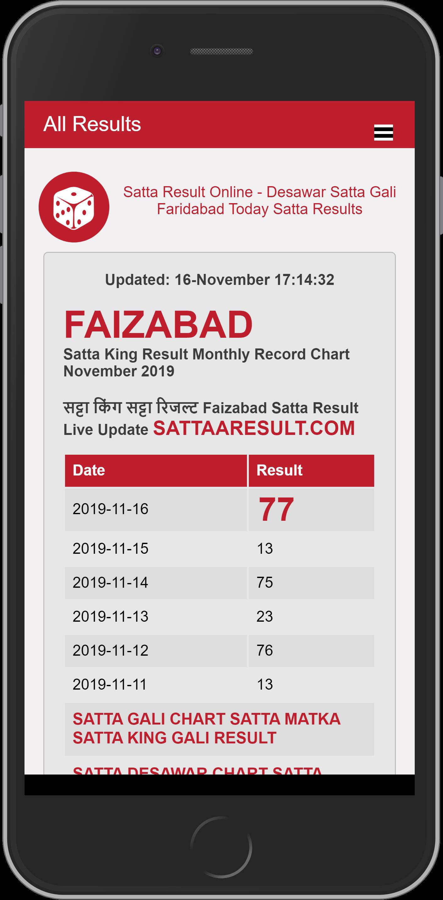Satta Faizabad Satta King Result Monthly Faizabad Satta Record