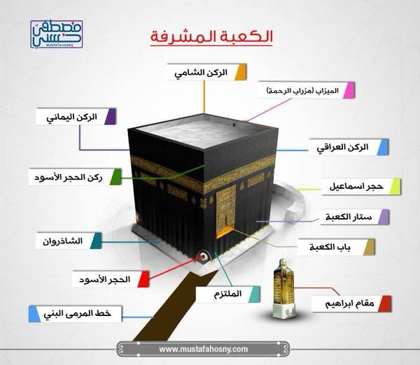 Desertrose معالم الكعبة المشرفه Islamic Art Calligraphy Islamic Images Islamic Calligraphy