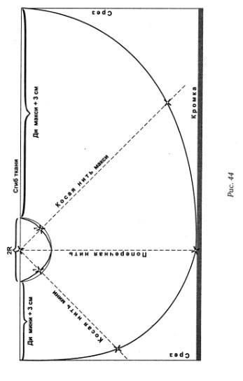 fd385444d1b Юбка со шлейфом
