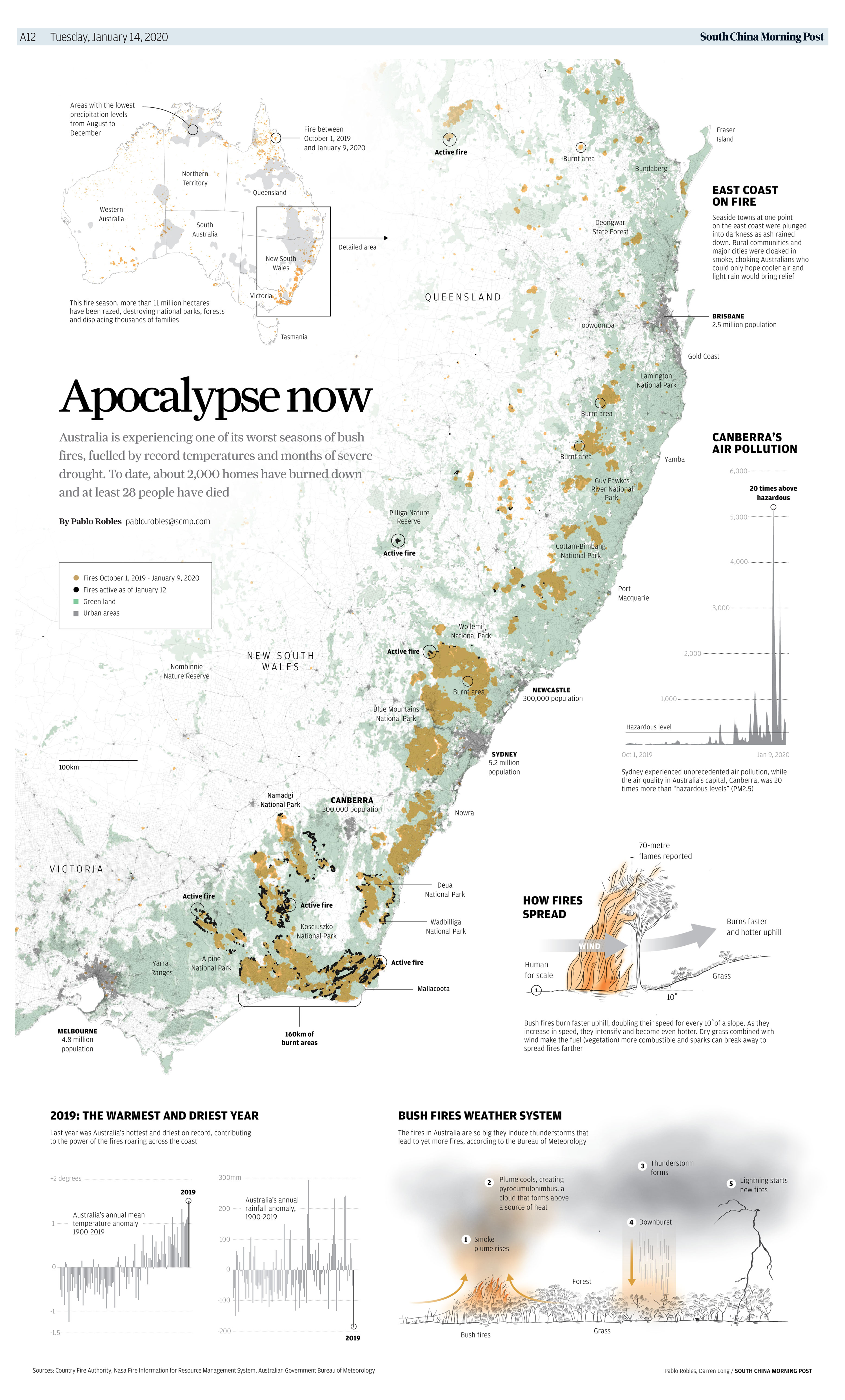 Infographic about Australian Fires in 2020 Infographic
