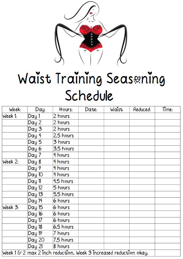 6b82ab3d12 Alter Ego Clothing waist training corset seasoning schedule.