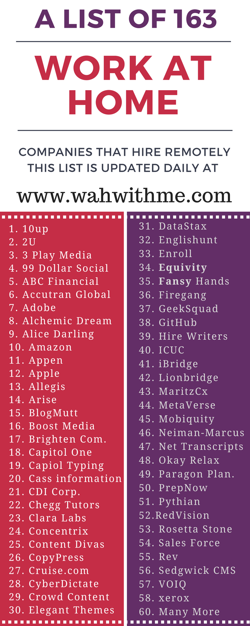 work at home jobs list of over companies job work online start working from home here are lists that are update daily writing jobs that