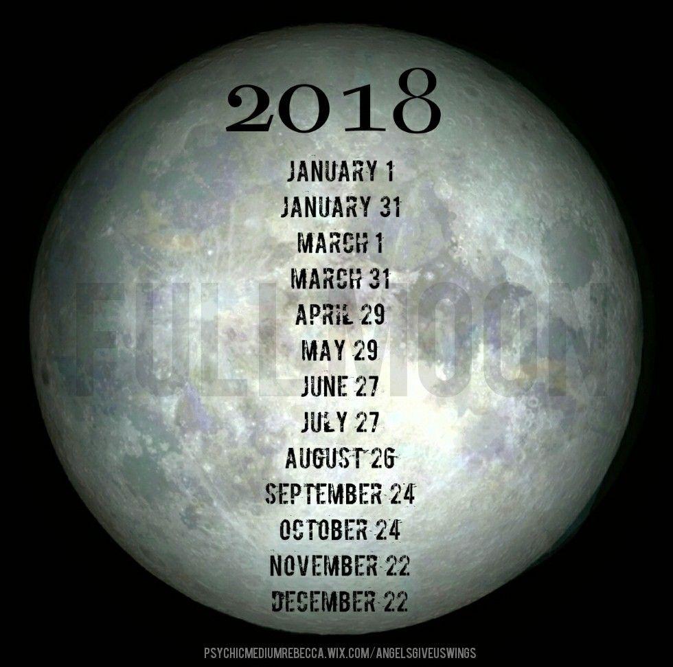 Full moon date