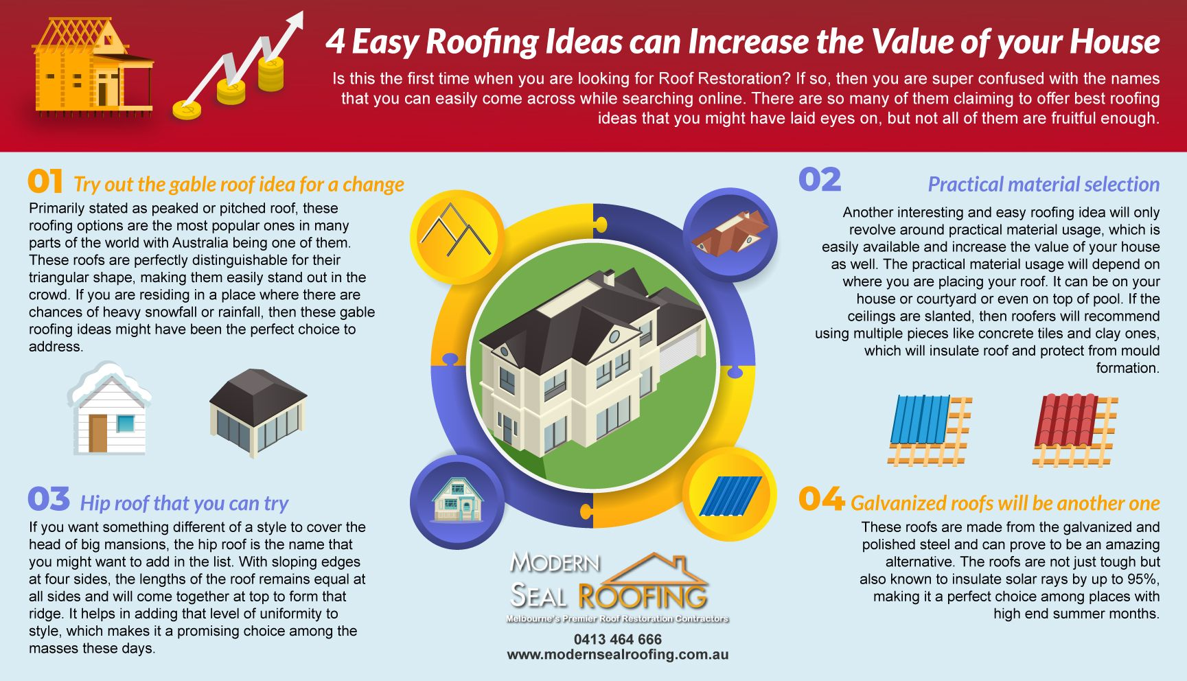 4 Easy Roofing Ideas Can Increase The Value Of Your House Roof Restoration Roof Repair Roofing