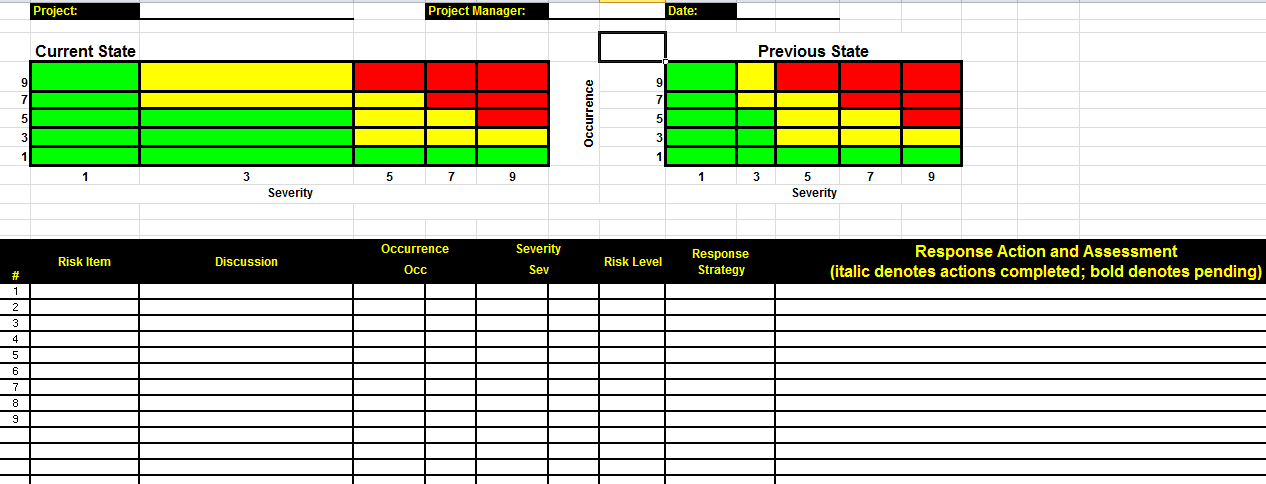 The Ultimate Risk Assessment Template is Here Look No Further If – Software Assessment Template