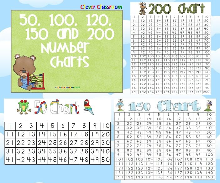 Number charts and pdf file page resource designed by clever classroom different to suit grades also pages education rh pinterest