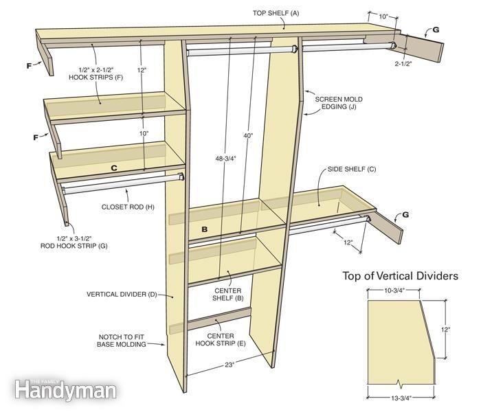 Closet Organization: A Simple Shelf And Rod System