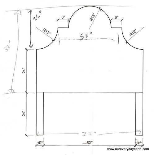 king size upholstered headboard measurements | home improvement