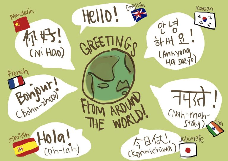 First Day of Prac CONQUERED Hello in many languages