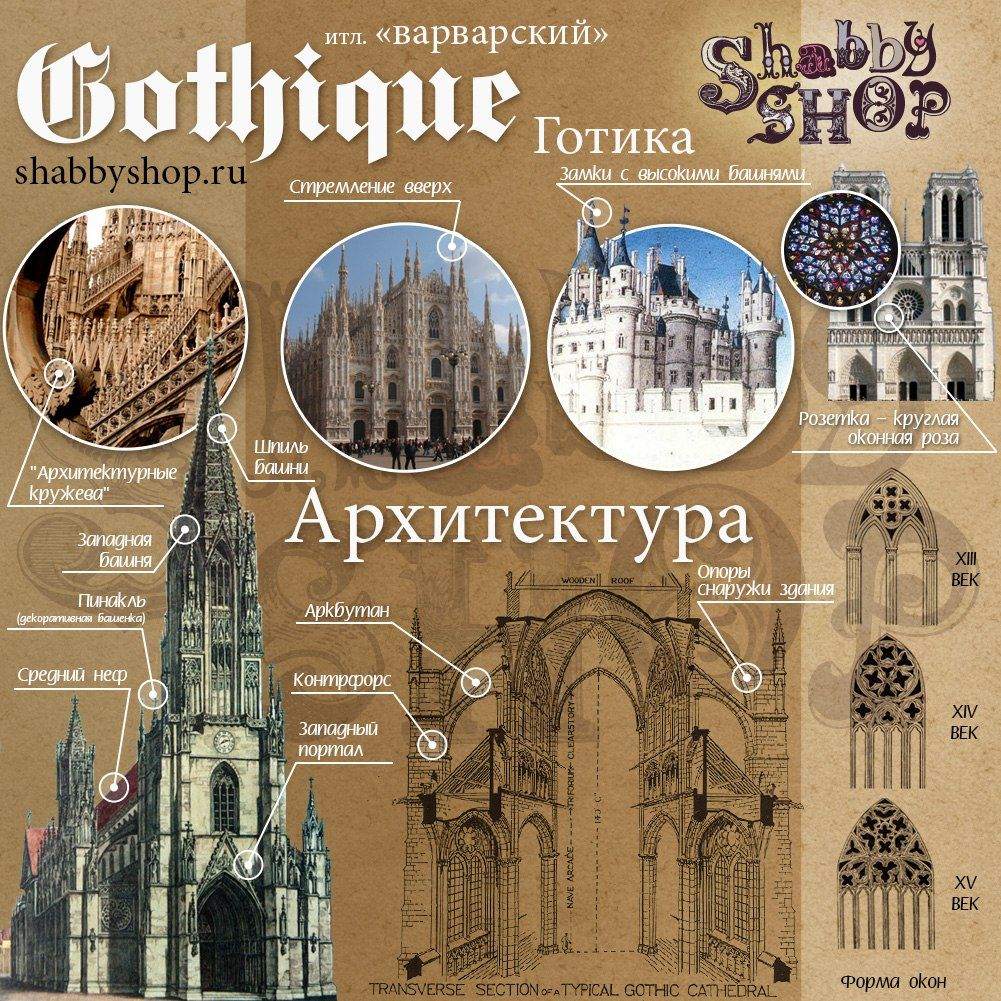 gothic - architrcture