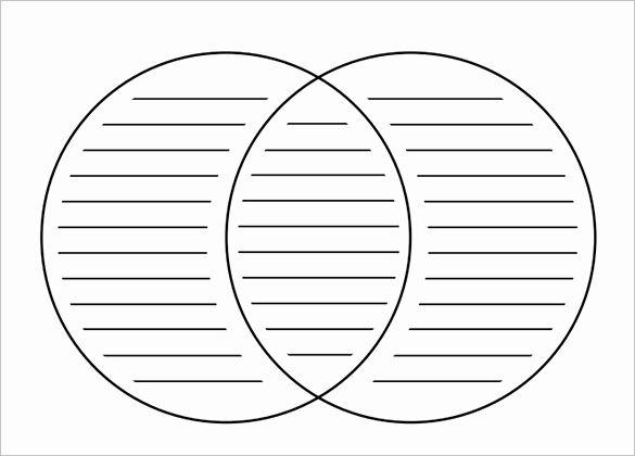 Venn Diagram Template Editable in 2020 | Graphic organizer ...