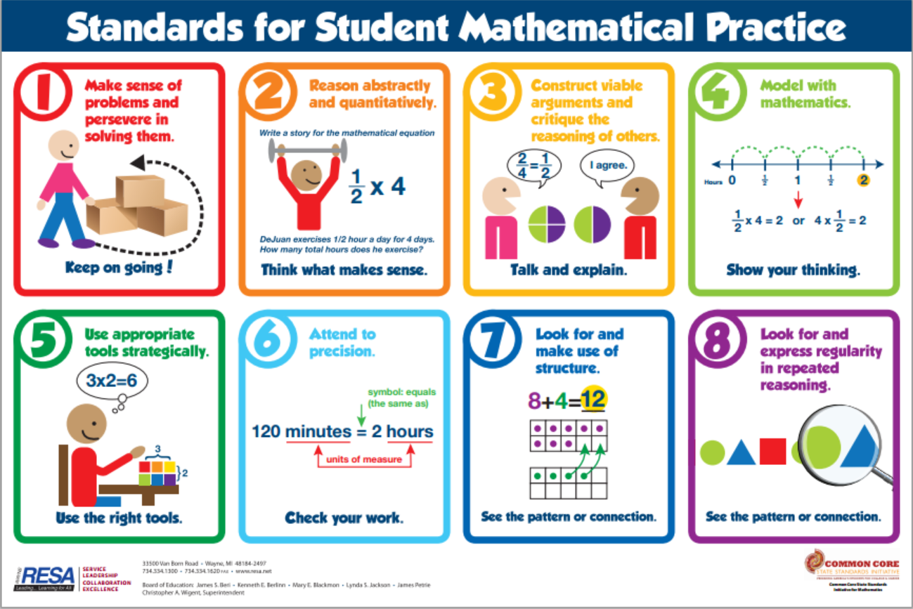 AISC Math Professional Learning: Do you want a Mathematical ...