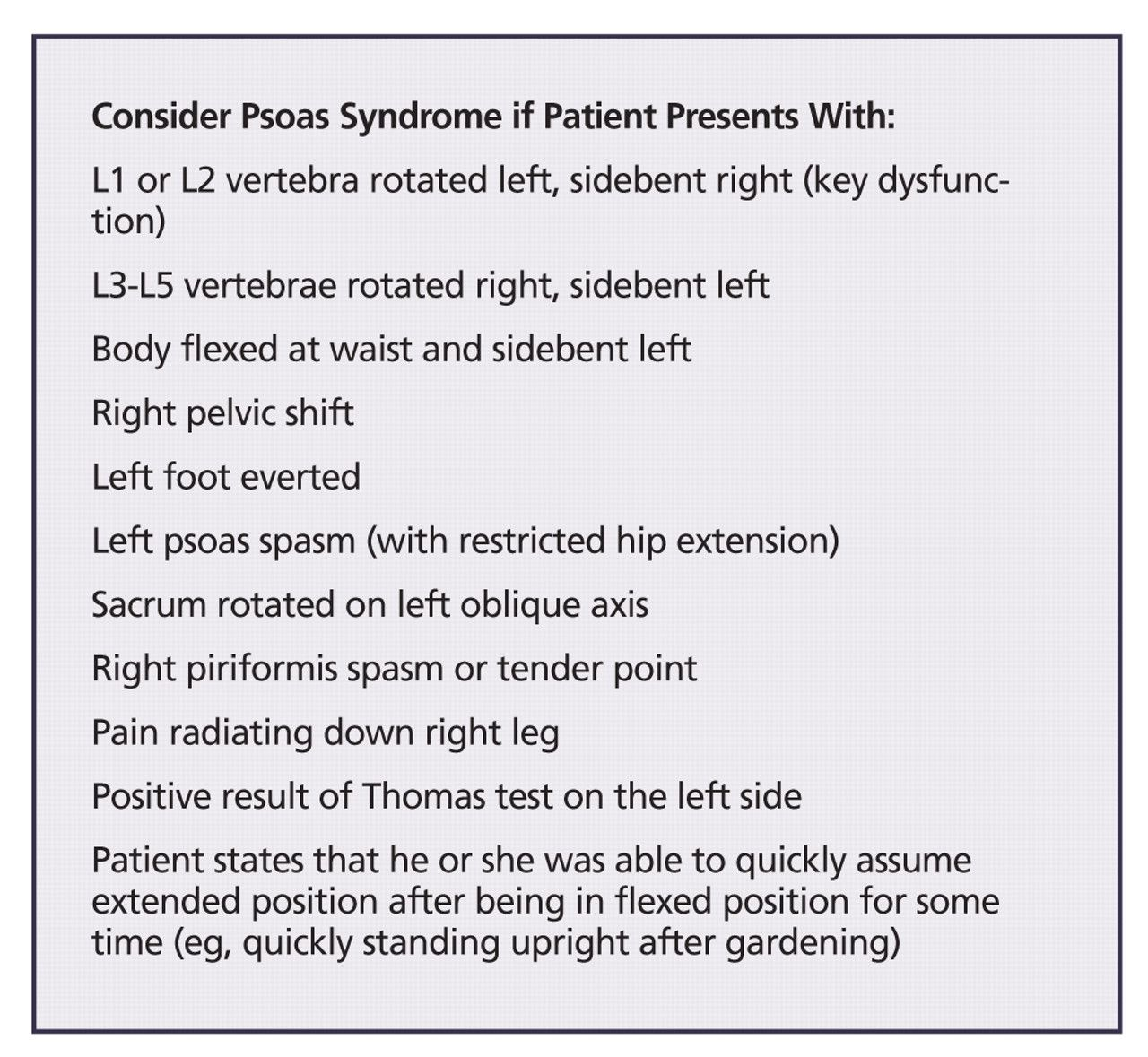 The Journal Of The American Osteopathic Association Psoas