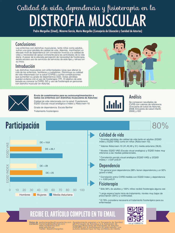 poster_cientifico_4.png (700×933) | POSTER | Pinterest ...