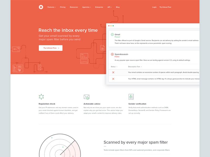 Litmus Website Redesign Sneak Peek Spam Testing Website Redesign Web Inspiration Redesign