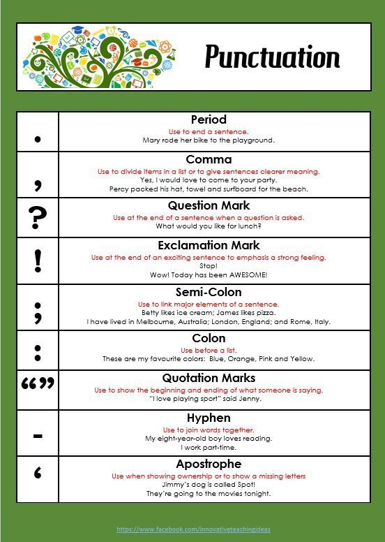 Free Punctuation Poster For Your Classroom Activities Pinterest